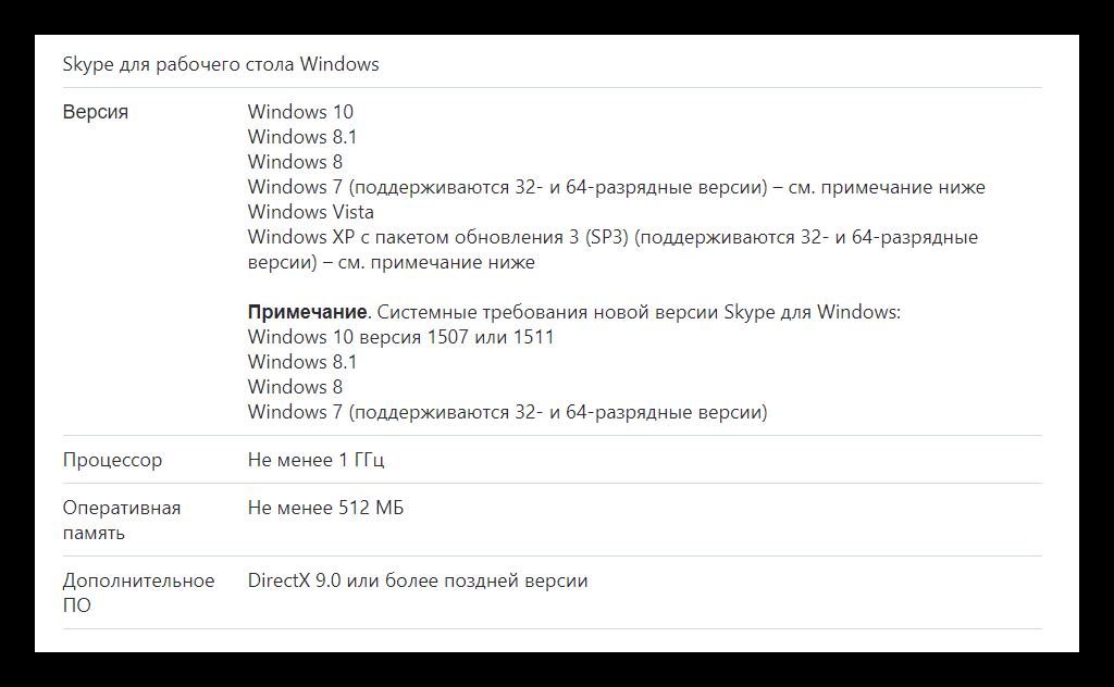 Скриншот системных требований Skype Desktop